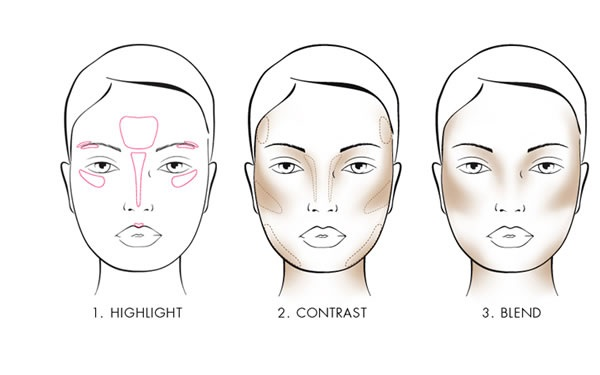 Steps To Contour A Round Face